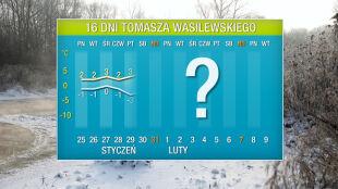 Pogoda na 16 dni: zima będzie się umacniać